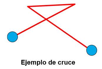 cruce de nodos