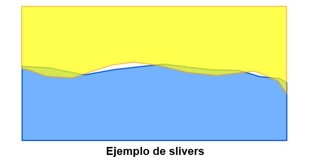 slivers