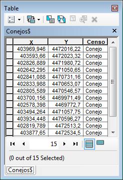 representar Tabla de Coordenadas en ArcGIS
