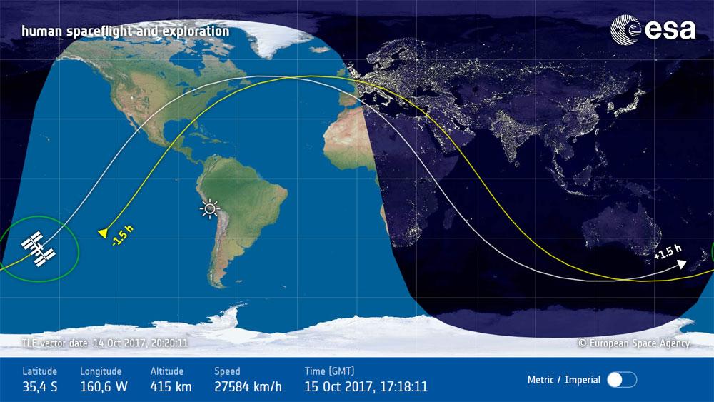 ISS tracker para identificar la posición de la estación