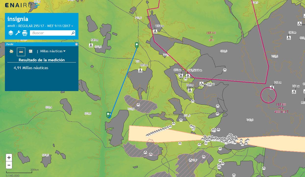 Cálculo de distancias de zonas de vuelo