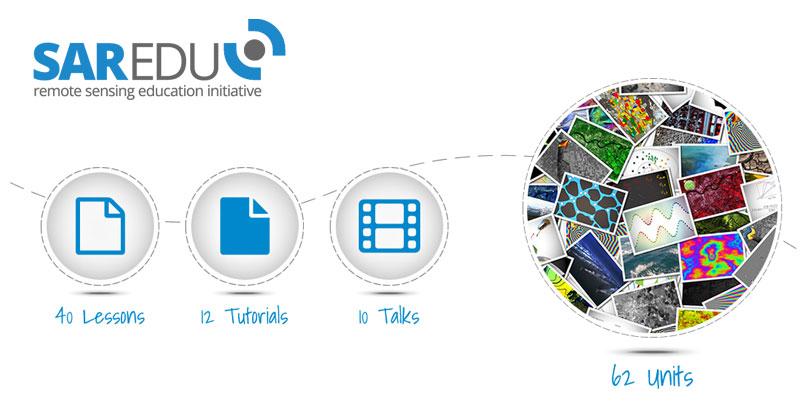 SAR-EDU: recursos sobre tecnología RADAR