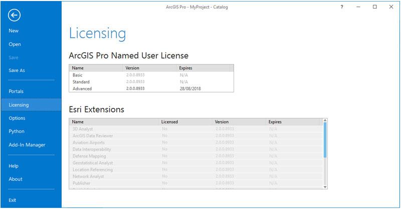 Activar extensiones de ArcGIS Pro
