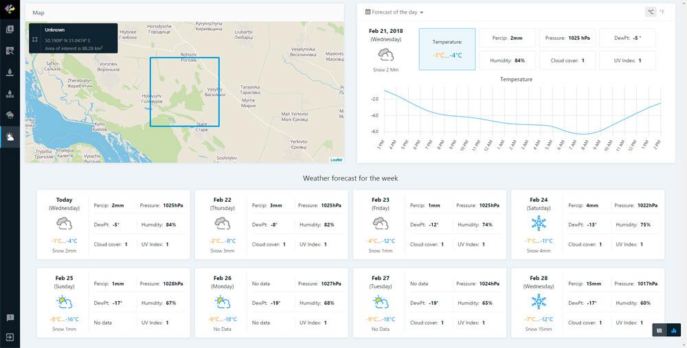 Datos climáticos vinculados a mapas de cultivos