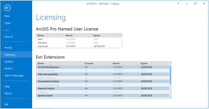 Activar extensiones en ArcGIS Pro