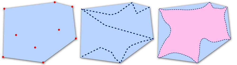 Cálculo del Polígono Mínimo o MPC