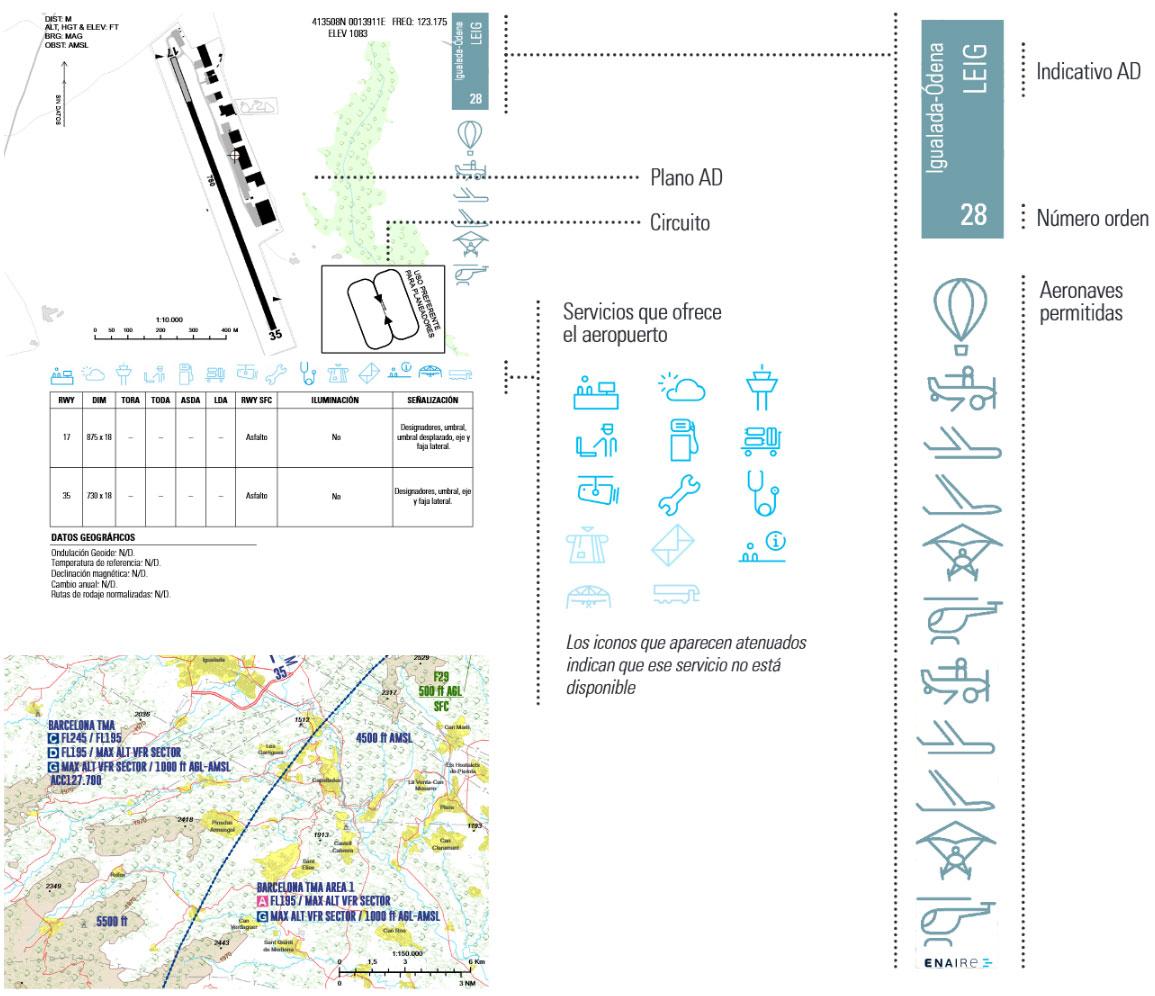 Nueva Guía ENAIRE para vuelo visual VFR