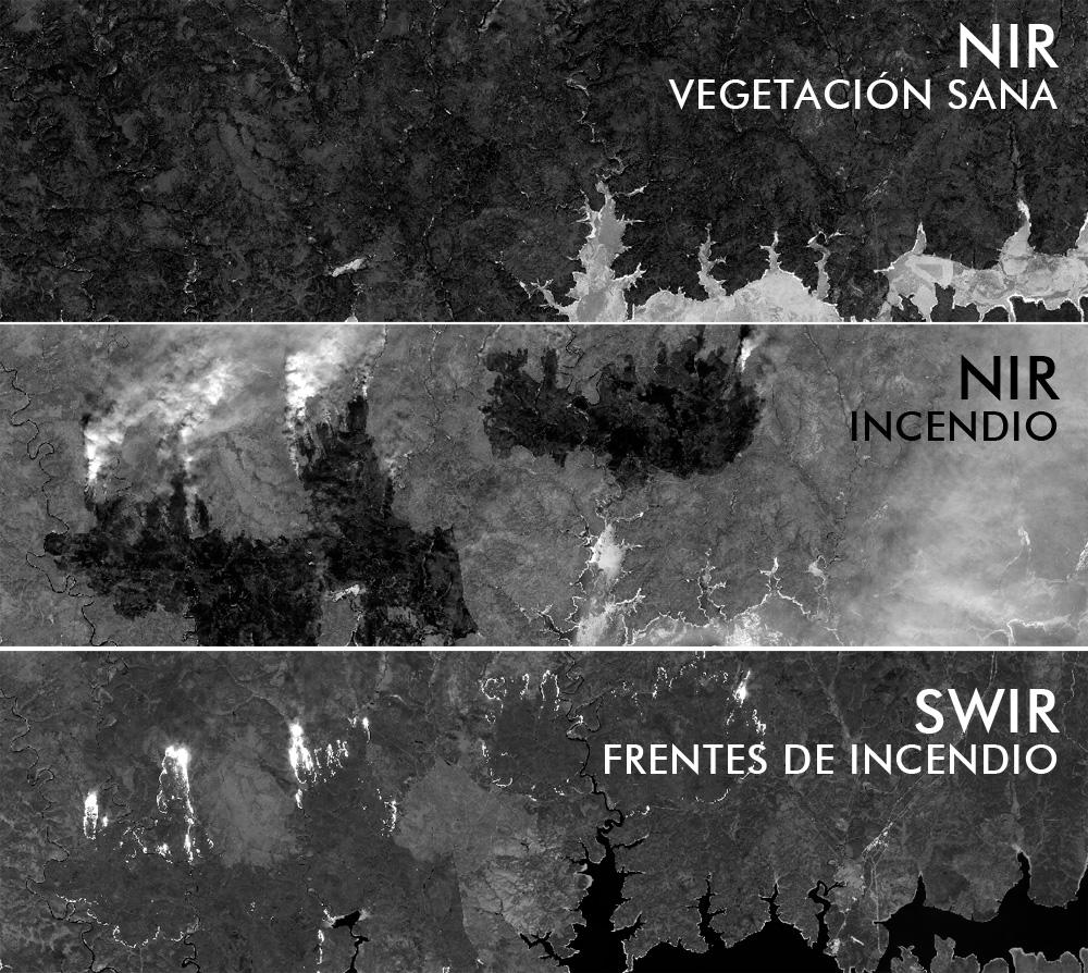 Cálculo del índice NBR para análisis de severidad de incendios forestales