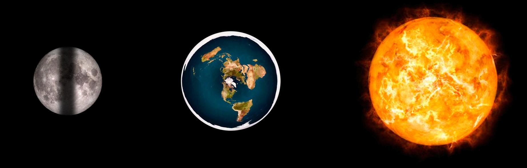 Sombras en un eclipse lunar terraplanista