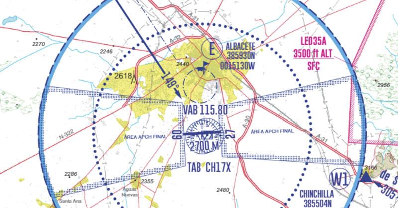 Servicio de Información Aeronáutica AIS