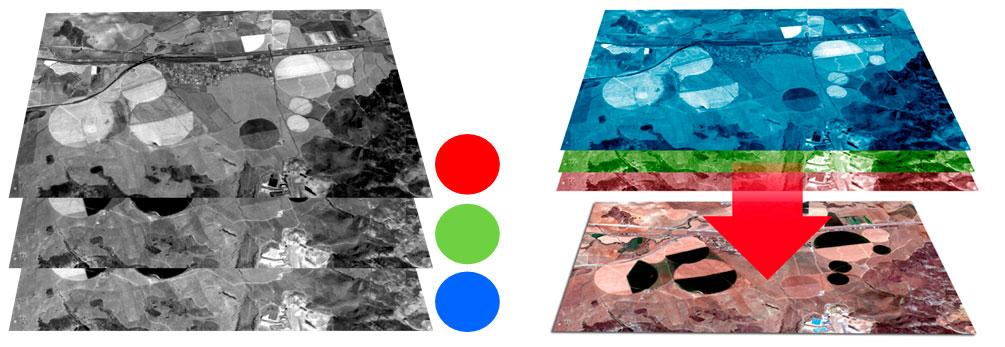 Herramientas de composición RGB para imágenes satélite Sentinel 2