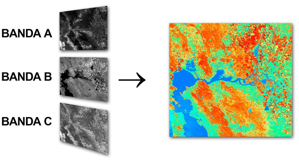 Combinación de bandas satelitales para elaborar indicadores