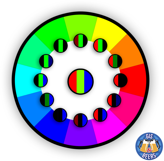 Paleta RGB para interpretar los colores de una imagen satélite