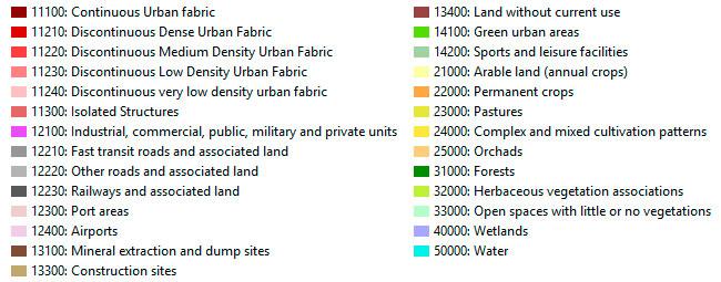 Clasificación de cartografía de mapas de usos del suelo