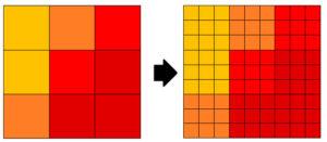 Remuestreo de píxel raster