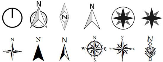 Simbología norte y rosa de los vientos en SIG