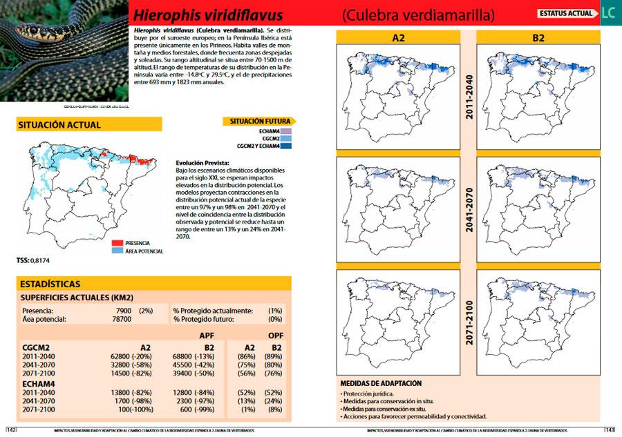 Cartografía de distribución de herpetos frente al cambio climático