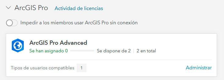 ArcGIS Pro, asignación de licencias online