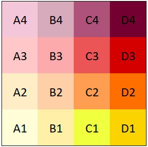 Codificacion RGB para mapas bivariantes
