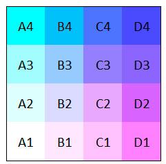 Codificación RGB simbologia bivariable en mapas