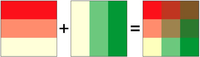 Simbología en mapas bivariables
