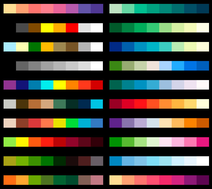 Galería de simbología RGB para archivos DEM y MDT