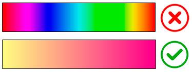 Degradados de color para mapas ráster