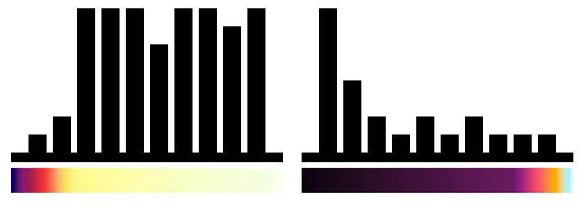 Cómo mejorar la simbología de colores de tus capas