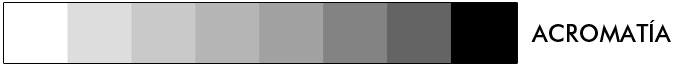 Colores de simbología para daltónicos
