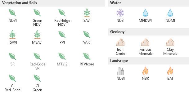 Cálculo automatico de índices espectrales en ArcGIS Pro