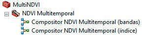 Herramienta de cálculo de NDVI multitemporal en ArcGIS