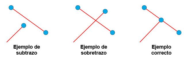 Errores topológicos en cartografía de redes