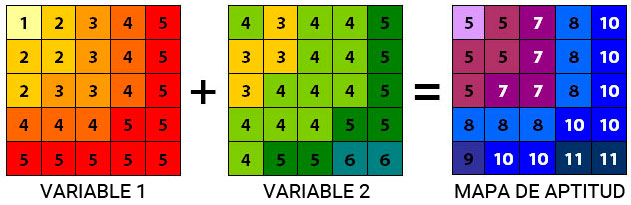 Álgebra de mapas en análisis para la conservación