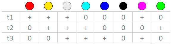 Simbología de índice de vegetación NDVI