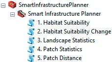 Smart Infraestructure Planner