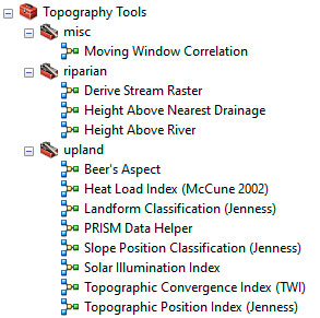 Toolbox Topography Tools para análisis topográficos