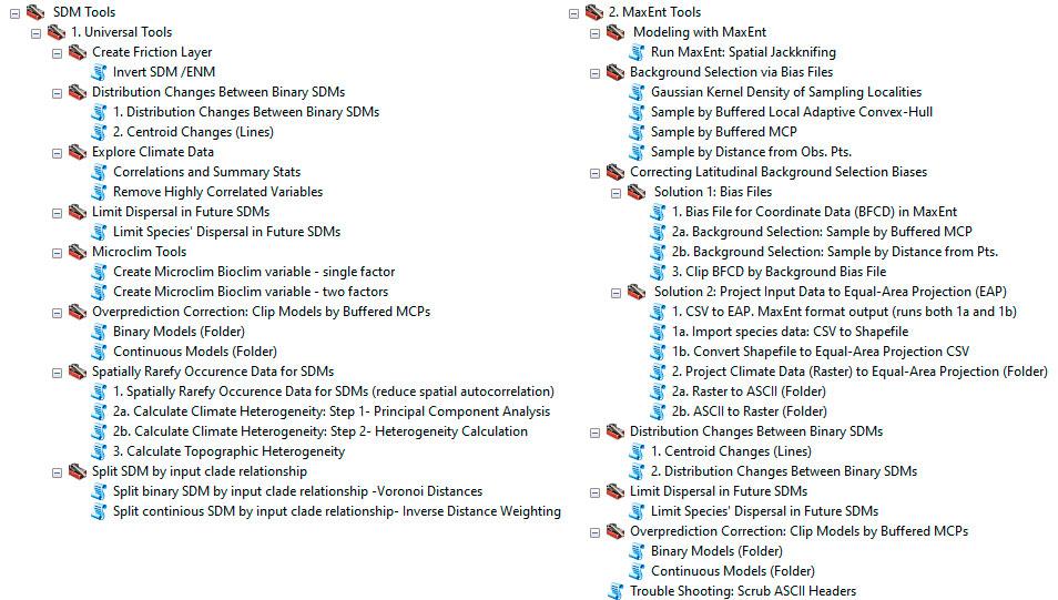 Cartografía Maxent y análisis con ArcGIS