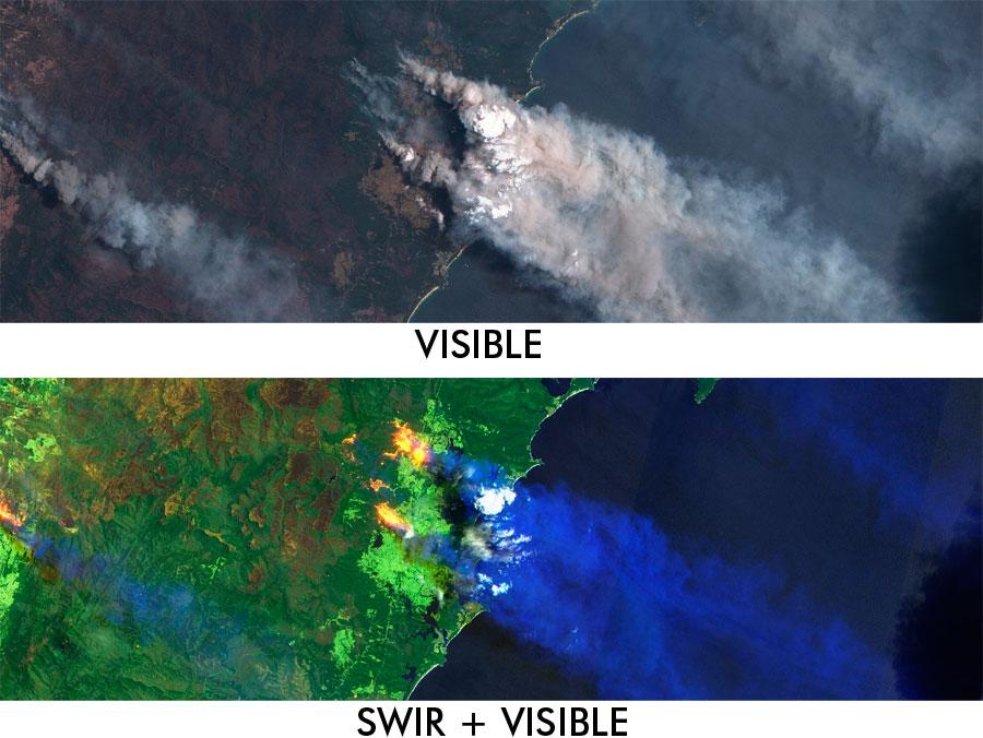 SWIR, NIR, visible de imagenes satélite