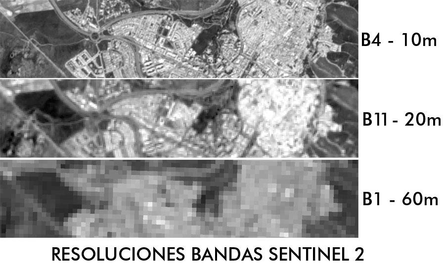 Bandas de imagenes satélite descargadas