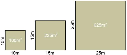 Cómo calcular el área de un ráster