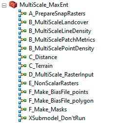 Herramienta MultiScale para Maxent