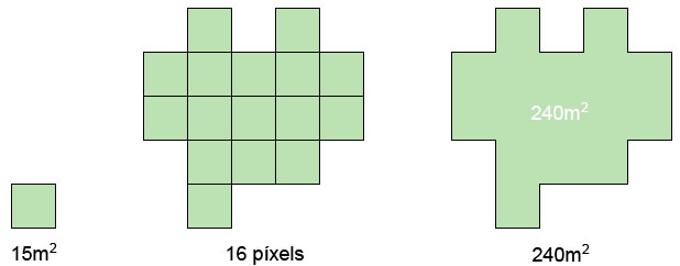 Superficie de archivos ráster por número de píxels