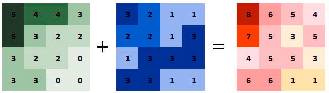 Algebra de mapas en QGIS