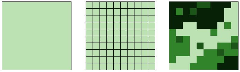 Pixels de vegetación en teledetección