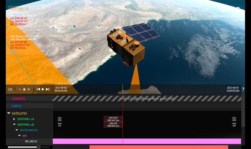 Vuelos aéreos satélite en tiempo real