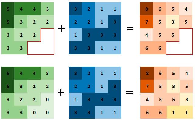 Álgebra de mapas y calculadora ráster