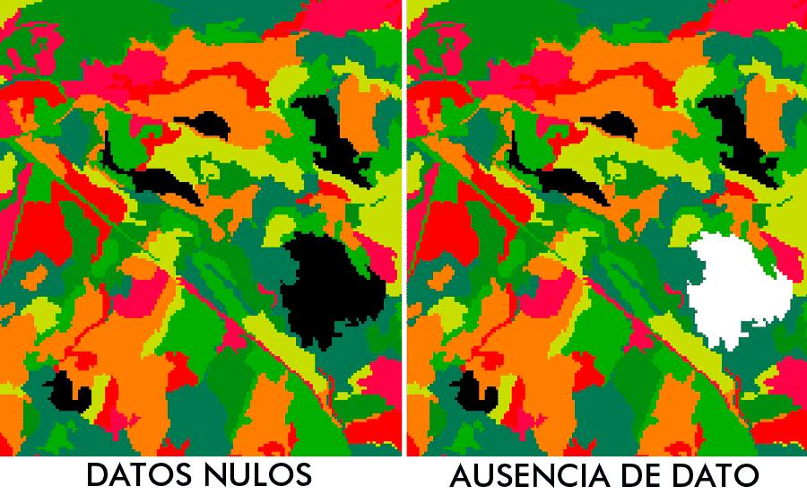 Datos nulos y ausencia de datos en GIS